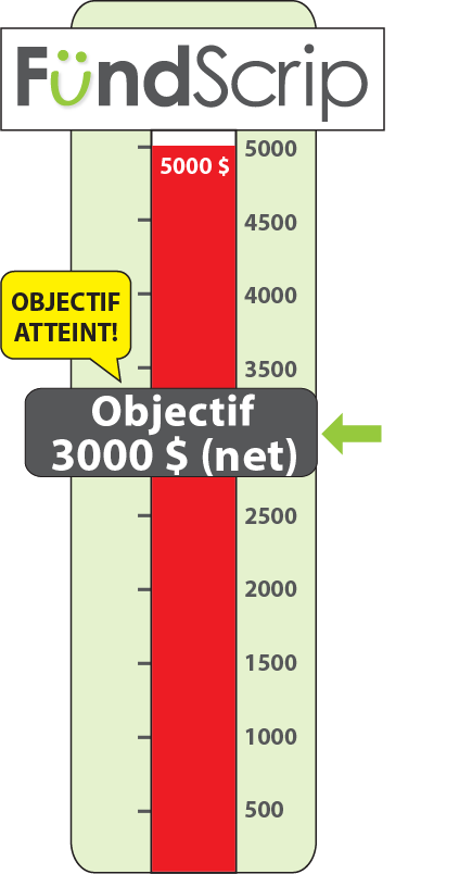 BEA-FundScrip-Thermometre-objectif-atteint-5000